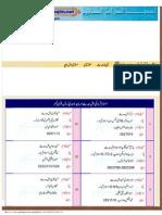 Islamabad Ahl e Hadith Masajid