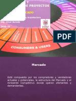 2. Estudio de Mercado 2020-0