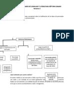 GUÍA DE ACTIVIDADES DE LENGUAJE Y LITERATURA SÉPTIMO GRADO
