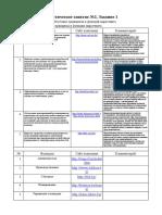 Marketing_zadanie_1_pz-2