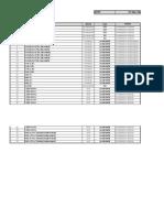 Eurocode Combinaisons
