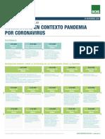 normativas_en_contexto_pandemia_por_coronavirus
