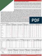 2020-04 Balança Comercial Agronegócio