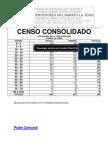 CONSEJO COMUNAL  CENSO CONSOLIDADO