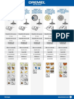 Prj800177 Comparative Factsheet Cutting a1 01 Fr Digi