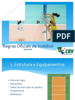 Regras Oficiais de Voleibol