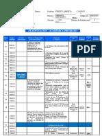 PLANIFICACION ACADEMICA ENE-ABRIL 2021 LENGUAJE Y HABILIDADES C