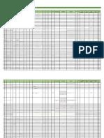 MINAM Registro EO-RS Autorizadas - Actualizada 14-12-2020 Descarga