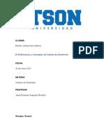 A1. DEFINICIONES Y CONCEPTOS DE CADENA DE SUMINISTROS - MARIAN JULISSA PARRA GAMEZ