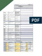 CRONOGRAMA FUNDAMENTOS TS II NRC 8022 (1)