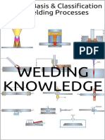 Physical Basis & Classification of Welding Processes 2020