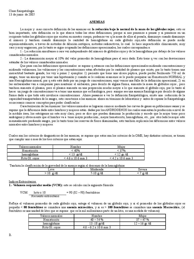 clase anemia 2205