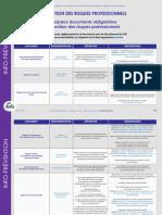 Les Principaux Documents Obligatoires en Prévention Des Risques
