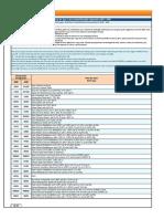 Classificação de Aços Segundo AISI e SAE - Tecem