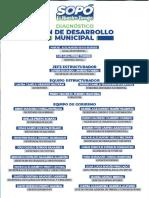 Diagnostico Plan de Desarrollo 2020 - 2023 - Final