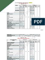 Varianta 3 Propunere Plan Cadru Liceu Tehnologic IX-XII 10122020