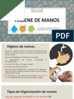 Higiene de Manos HCHM 2020