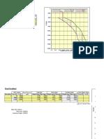 Ex 6 - DG Dilution Based