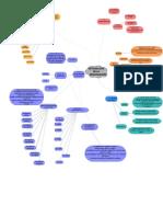 Mapa Mental Metodologia de La Investigación-1