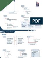 Mapas Conceituais Sociologia Capitulo 7