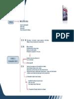 mapas_conceituais_Sociologia_capitulo 6