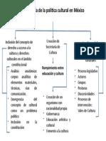 esquema genealogía hvazquez