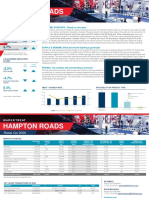 Hampton Roads Americas Alliance MarketBeat Retail Q42020