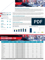 Richmond Americas Alliance MarketBeat Retail Q42020