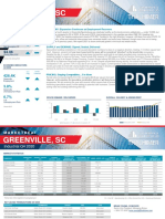 Greenville Americas Alliance MarketBeat Industrial Q42020