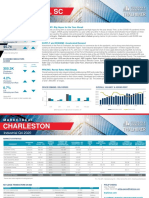 Charleston Americas Alliance MarketBeat Industrial Q42020