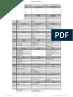 Variantencodierung CR60 61 V2 1