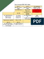 Список Моторов DMC 1035 Ecoline
