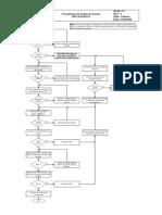 Procedimento de Análise de Avarias - RIFF HLD18371A hitachi