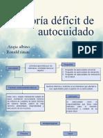 La Teoría Déficit de Autocuidado