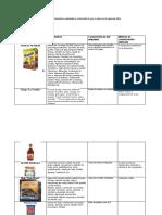 cuadro de  tecnicas de conservacion de alimentos