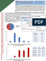 Bulletin Veille Internationale 05.10.20