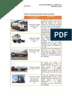 Tipos de vehículos y sus características