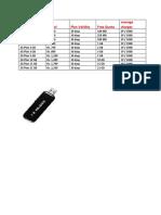3g reliance data card plan (1)