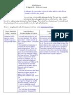 hailey kroischke- adh dialectical journal