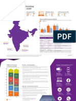 India Infographic v3-2
