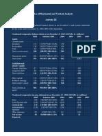 III Practice of Horizontal & Verticle Analysis Activity III (1)