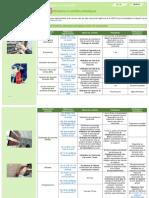 FP19 Verifications Periodiques
