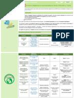FP18-Tfiches_pratiques