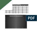 PROCESO de SOLDADURA 4G Diagrama de Dispersión