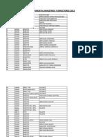 Cargos Traslados Departamentales Actualizado 2021