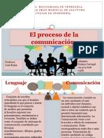 El proceso de la comunicación(Ruben Carvajal 03B1)