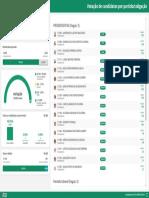 Eleição Municipal Coromandel 2020 - Resultado Partido PP – TSE