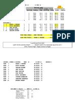 Wk22-sheets10