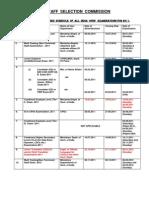 SSC CGLExam_Schedule_2011