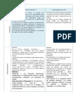 TABLA DOBLE ENTRADA-Conocimiento-Cientifico-y-Conocimiento-Vulgar